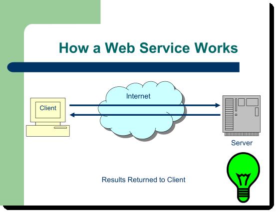 Web Service Mode